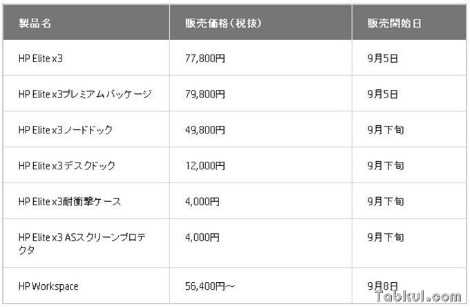 HP-Elite-x3-price-1