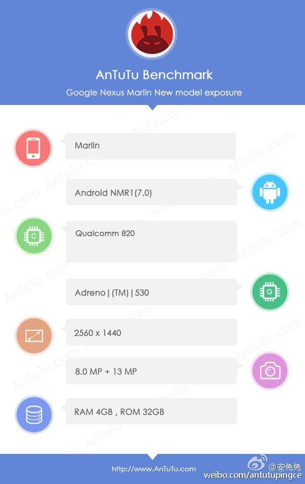 Nexus-Marlin-leaks-antutu-2