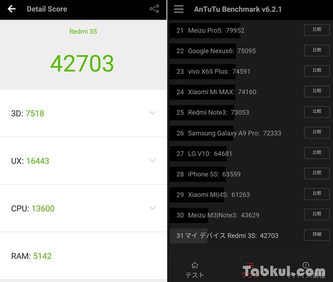 Xiaomi-Redmi-3S-Review-BenchMark-04