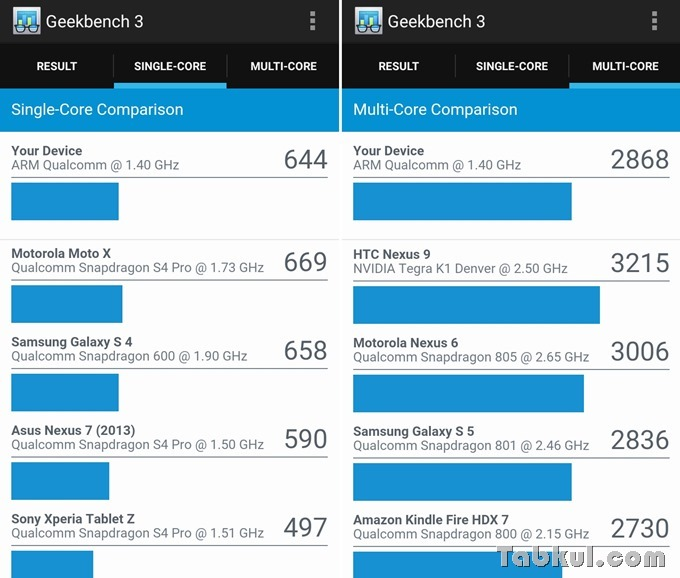 Xiaomi-Redmi-3S-Review-GeekBench-01