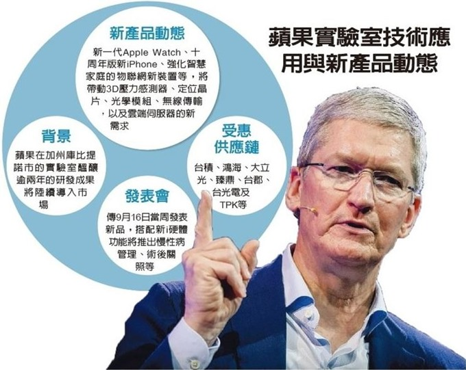 apple-news-160809