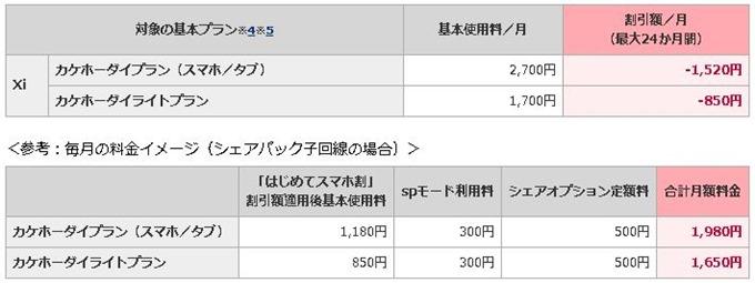 docomo-news-160804.1