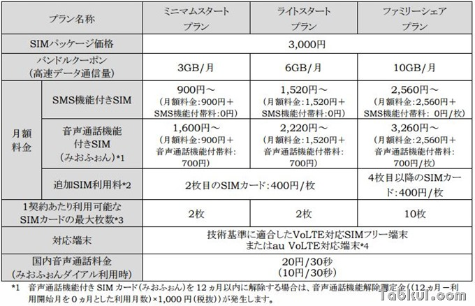iijmio-news-160823.2