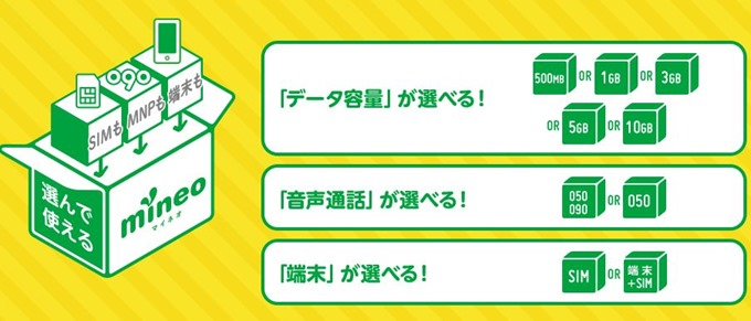 mineo-news-160830