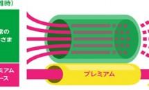 mineo、「プレミアムコース」の有料トライアル10/1開始を発表