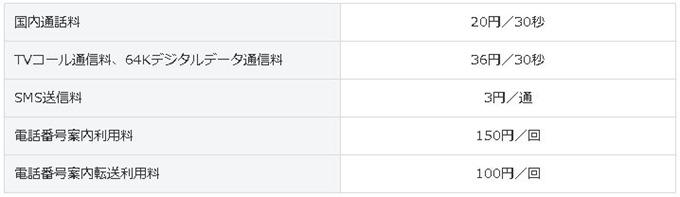 softbank-news-160813.1