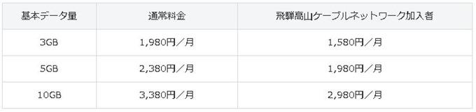softbank-news-160813