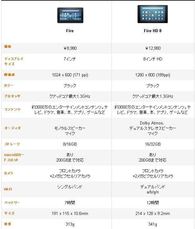 fireHD8-sale-160924.1