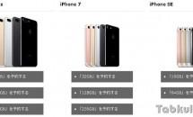 NTTドコモ、iPhone 7 / 7 Plusの機種代金を発表―適用できるキャンペーン