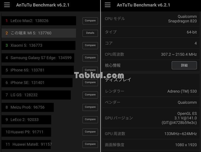 xiaomi-Mi5-Review-BenchMark-01