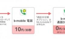 日本通信、月額500円の「通話3分定額オプション」発表