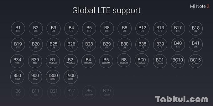 Xiaomi-Mi-Note-2-specs_20