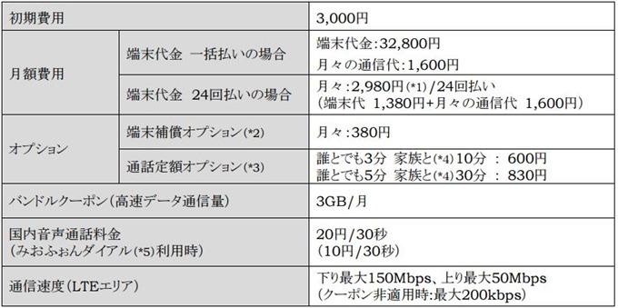 iijmio-news-1610-12.2
