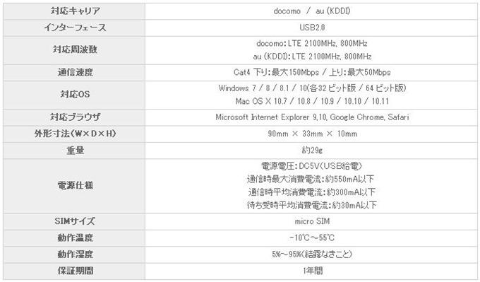 GH-UDG-MCLTEC-03
