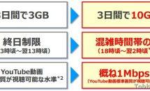 UQ、WiMAX 2+サービスの制限緩和を発表―切替のタイミングなど