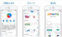 iPhone/iPadアプリセール 2016/12/9 – 『チャート-パイ棒線図&グラフメーカー』などが無料に