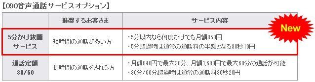 mineo-news-161207