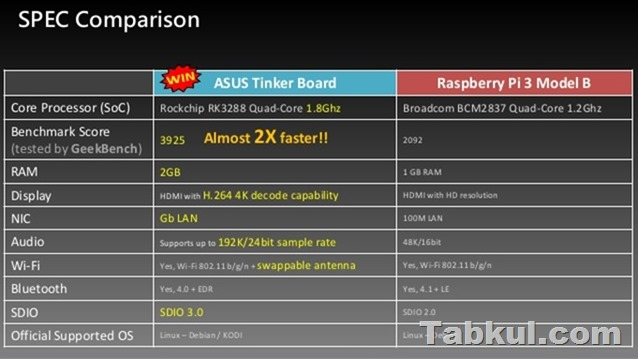 ASUS-Tinker-Board-05