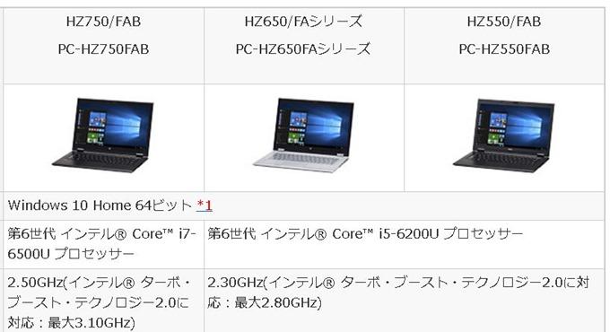 NECPC-01