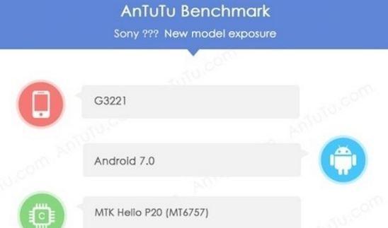 Sony-G3221-AnTuTu-01
