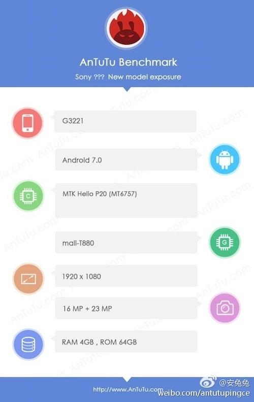 Sony-G3221-AnTuTu-KK