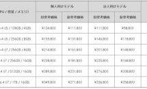 『Surface Pro 4』が最大7.8万円の値下げ、価格改定を発表―価格表