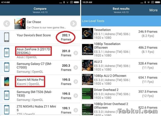 Xiaomi-Redmi-4-Benchmark-GFXBench-01