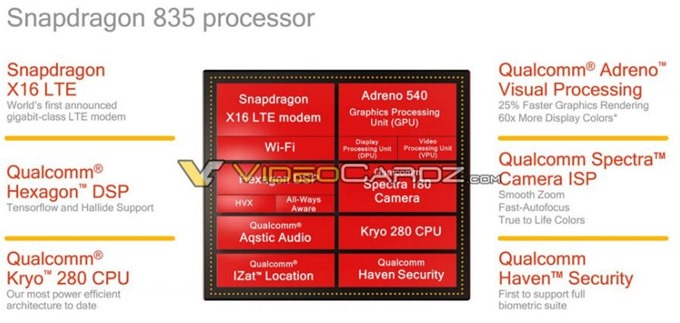 qualcomm-Snapdragon835-leaks-02