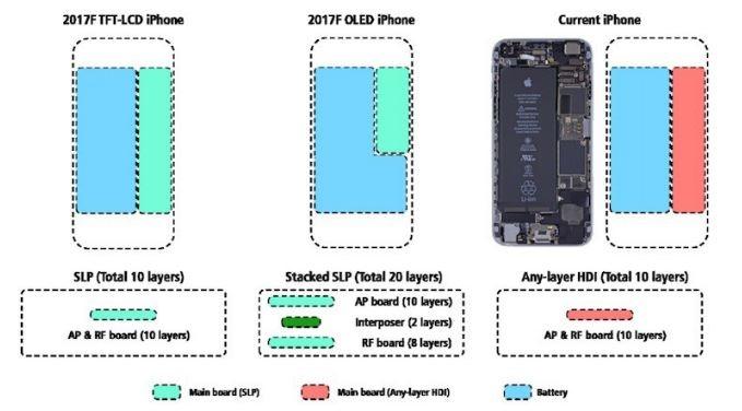 Apple-News-20170214..1