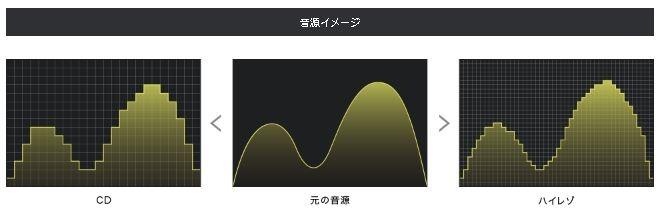 ONKYO-GRANBEAT-DP-CMX1_02