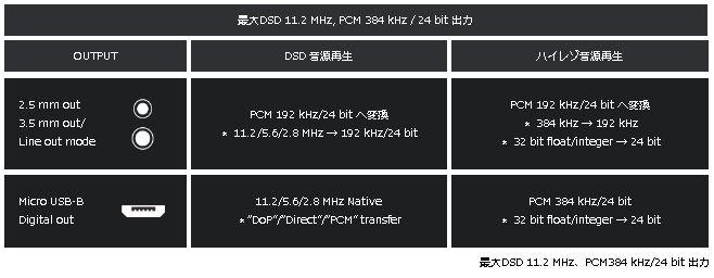 ONKYO-GRANBEAT-DP-CMX1_03