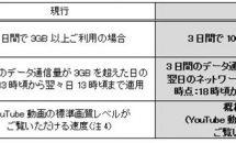 UQ WiMAX 2+の速度制限が「3日で10GB」に緩和、「データ量通知サービス」提供も発表
