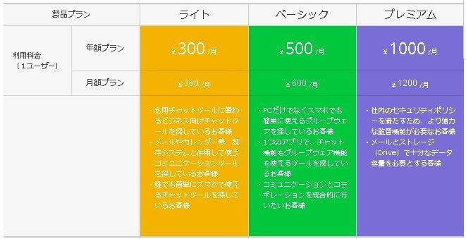 line-news-20170202