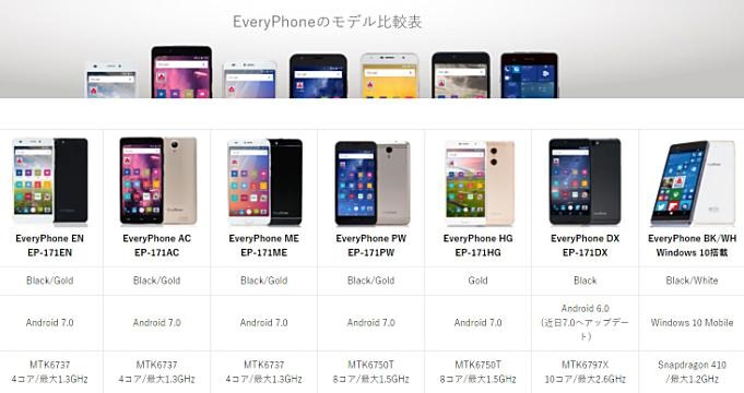 EveryPhone-20170428