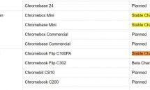 Google、Androidアプリに対応するChrome OS端末リストを更新