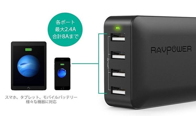 RAVPower-40W-4port-USB-Charger-RP-UC07-tabkul.com-Review.1