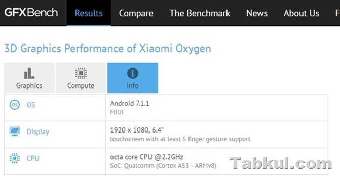 Xiaomi-Oxygen-GFXBench-01