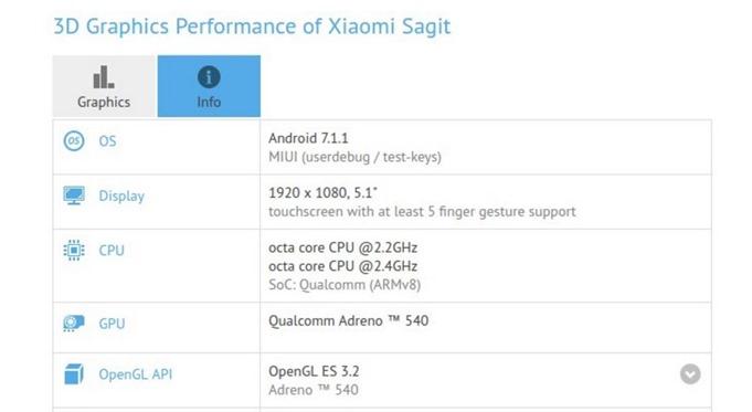 Xiaomi-Sagit-GFXBench-01