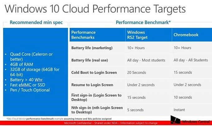 windows-10-cloudbook-targets