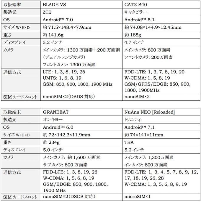 IIJ-news-20170526.2