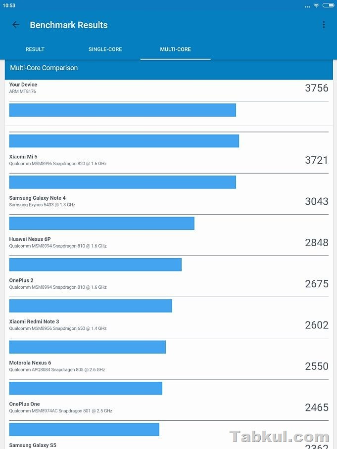 Screenshot_2017-05-13-10-53-50-287_com.primatelabs.geekbench