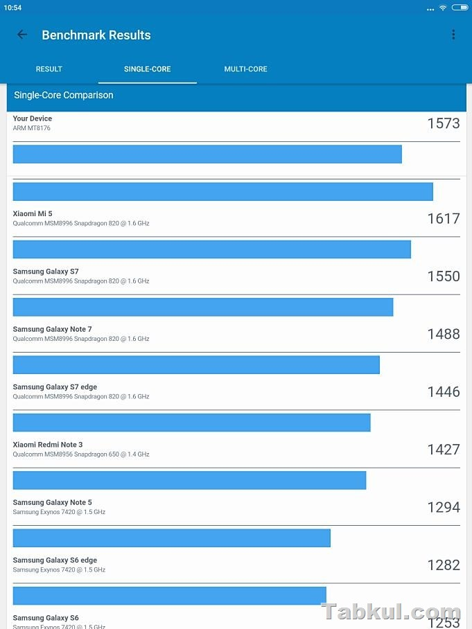 Screenshot_2017-05-13-10-54-06-852_com.primatelabs.geekbench