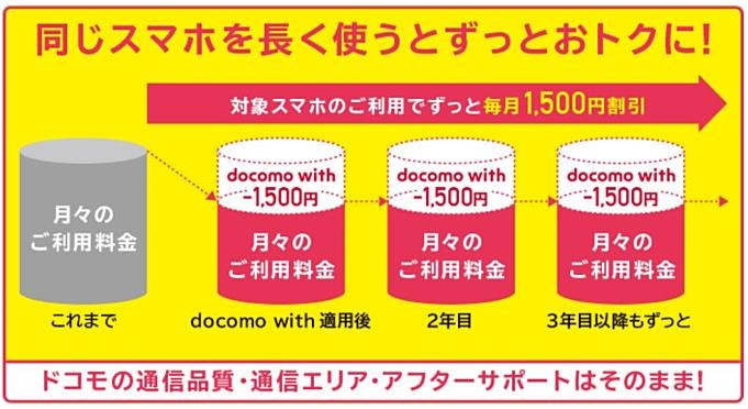 docomo-with