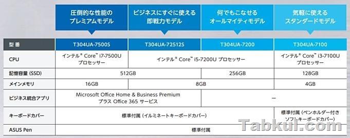 ASUS-TransBook-T304UA.2
