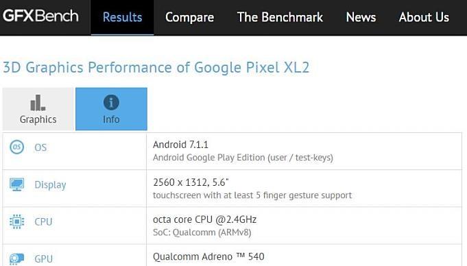 Google-Pixel-XL2-GFXBench.1