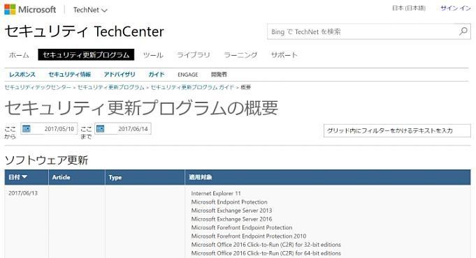 Microsoft-Security-update-june