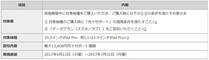 docomo-20170612-ipad-pro.2