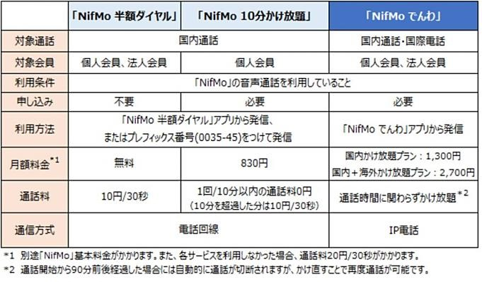 nifmo-news-20170603