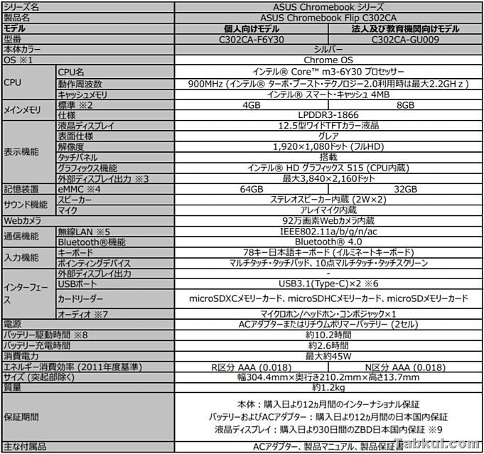 ASUS-Chromebook-Flip-20170728.8