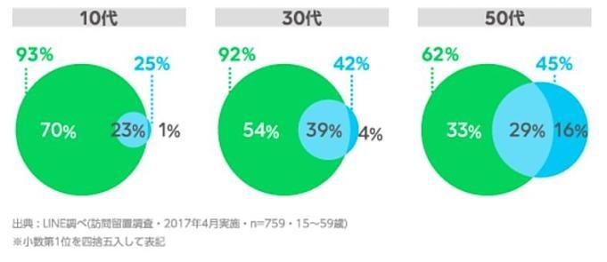 line-news-20170725.1